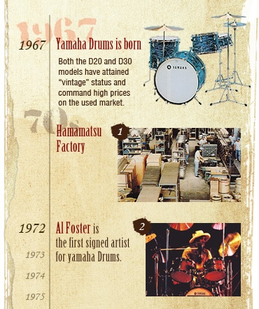 History of 70s